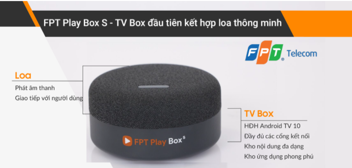 fpt play box s dn